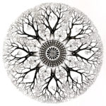 Эскиз тату мандала из деревьев